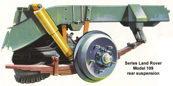 Land Rover 109 rear suspension