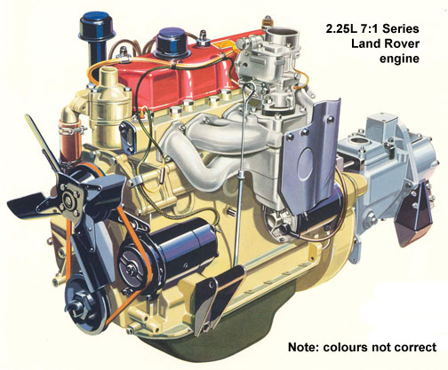Land Rover 2.25L engine drawing