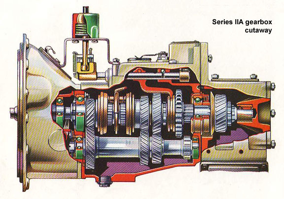 Series Land Rover gearbox cutaway drawing