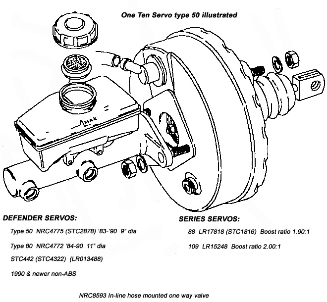 Land Rover brake servo information